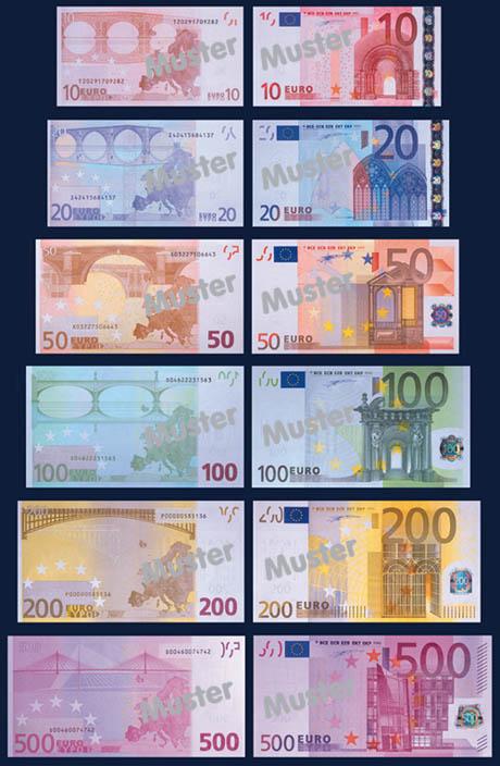 Alle Euro Scheine